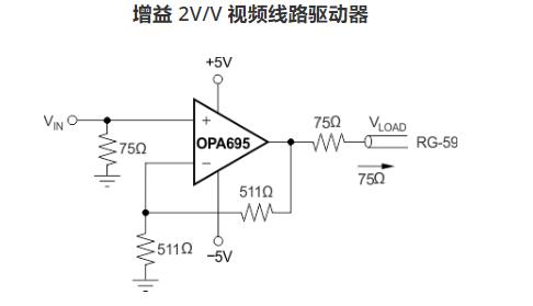 OPA695 超宽带,带禁用的电流反馈运算放大器插图1
