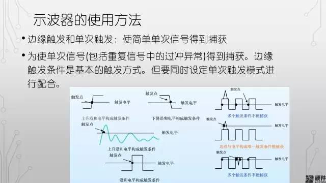 使用示波器必懂的基础知识(收藏)插图21