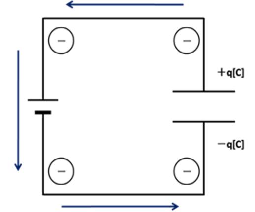 还不懂电容?10张动图巧妙分析电容的工作原理插图9