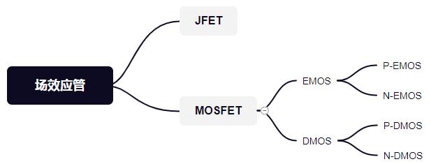 MOS管的知识,看这一篇就可以了插图3
