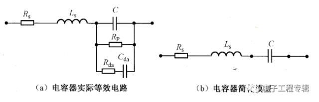 关于滤波电容、去耦电容、旁路电容作用及其原理插图3