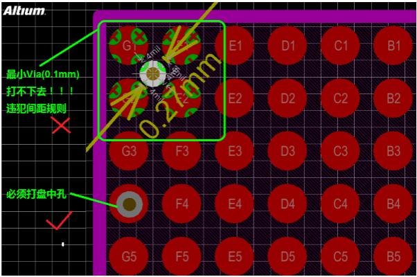 汇总:Altium Designer中的快捷键插图3