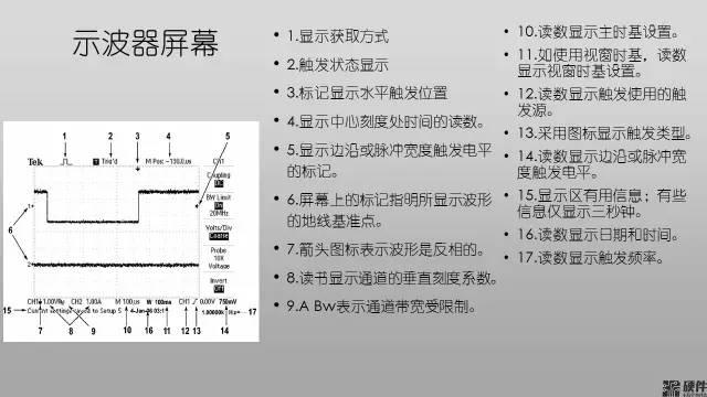 使用示波器必懂的基础知识(收藏)插图7