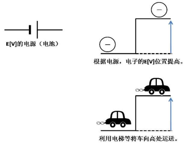 还不懂电容?10张动图巧妙分析电容的工作原理插图7