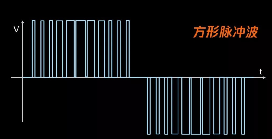我对逆变电路原理和pwm脉宽调制的一点理解插图15