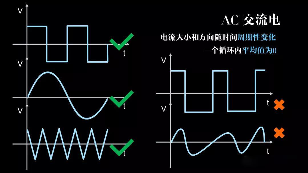我对逆变电路原理和pwm脉宽调制的一点理解插图7