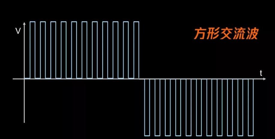 我对逆变电路原理和pwm脉宽调制的一点理解插图13