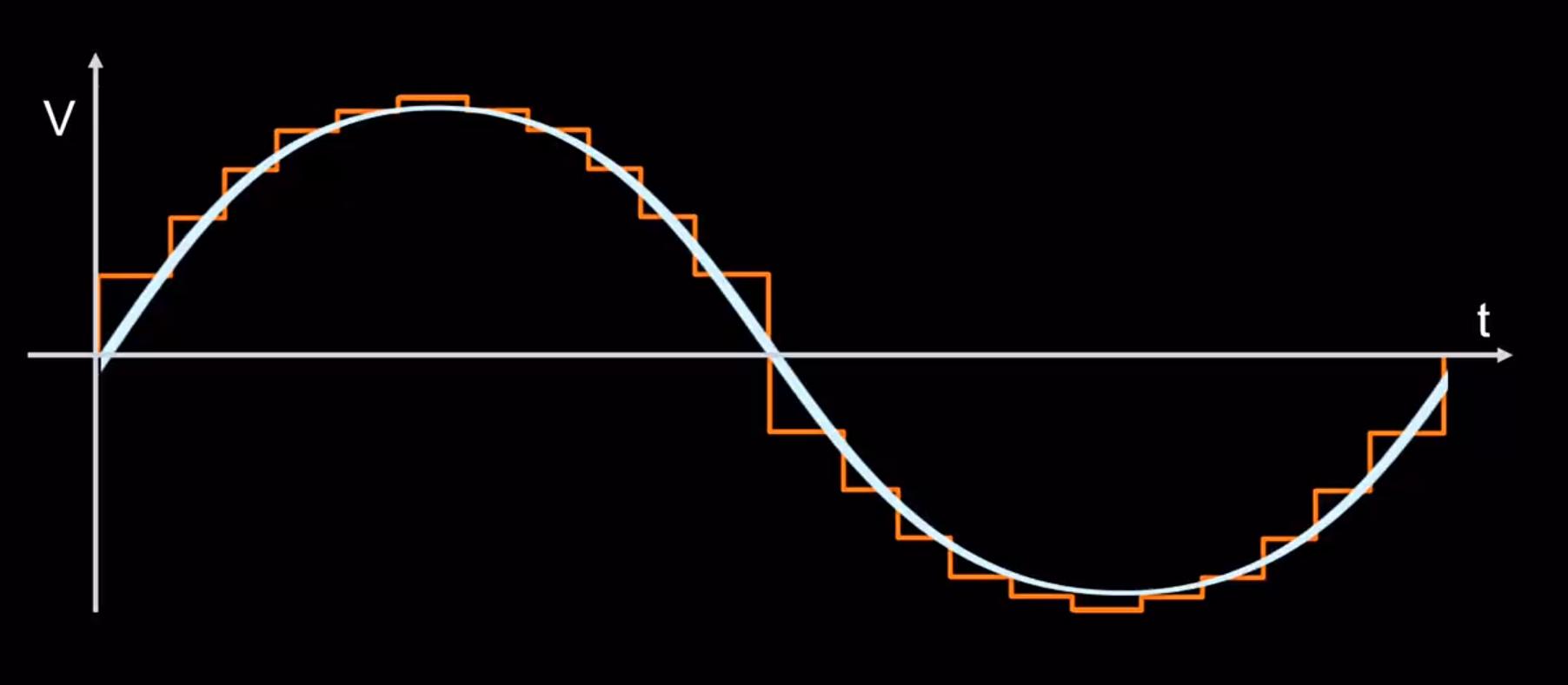 我对逆变电路原理和pwm脉宽调制的一点理解插图19